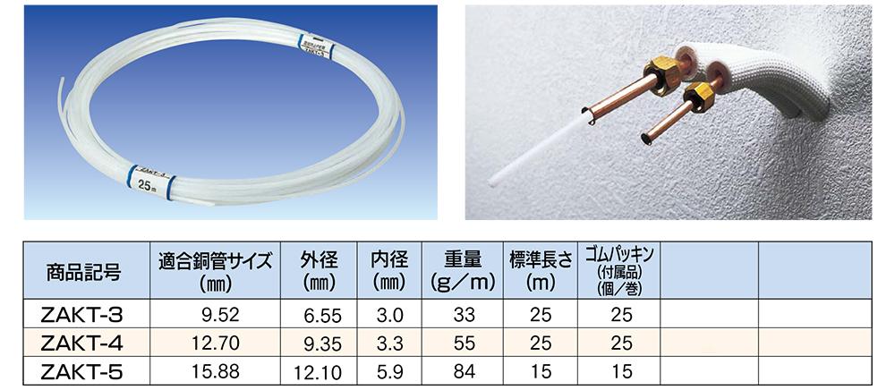 伊諾克 PE材質內穿彎管器 Inoac 座屈防止ポリエチレン管