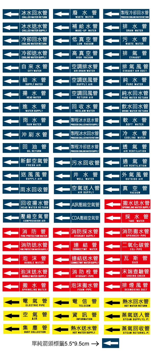 工程標籤 管路用貼紙 Industrial Pipe Labels 維一企業有限公司