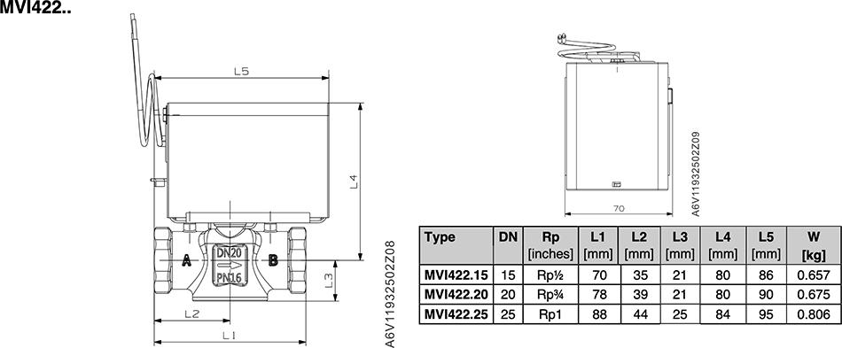 西門子 不鏽鋼 兩線式二通閥 Siemens MVI422.20 MVI422.25 MVI422.15