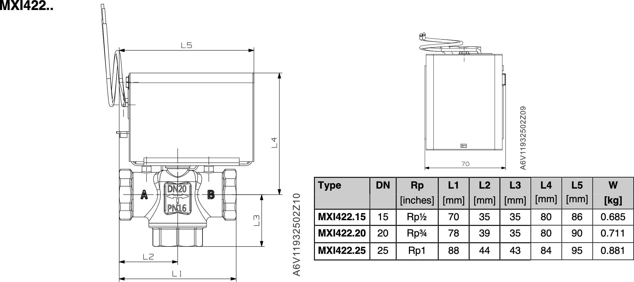 西門子 不鏽鋼 兩線式三通閥 Siemens MXI422.20 MXI422.25 MXI422.15