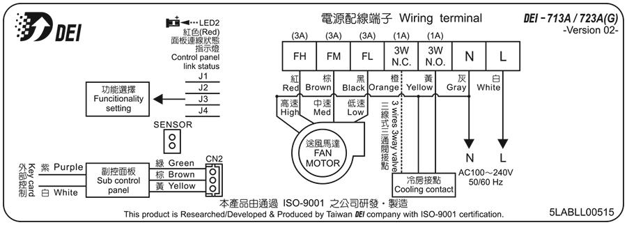 DEI-723A(SW) 冷/暖型溫度控制器