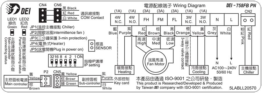 DEI-758FBGN 配線圖