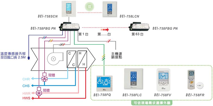 DEI-758F 控制配線圖