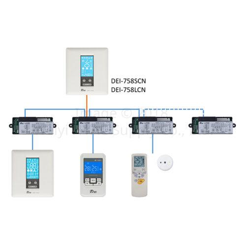 DEI-758F 集成網路控制系統