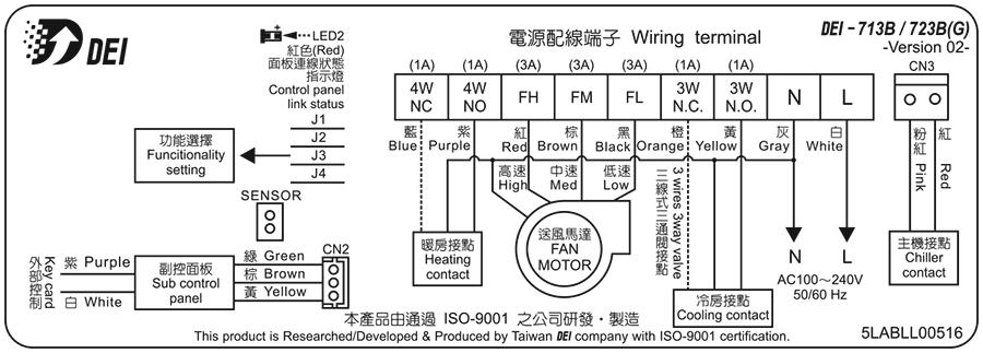 DEI-723A(SW) 冷暖型溫度控制器